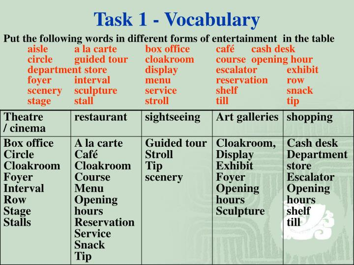 Task 1 - Vocabulary