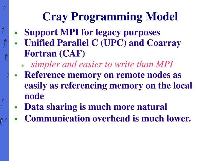 Cray Programming Model