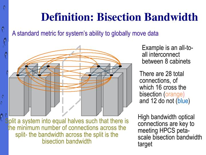 Definition: Bisection Bandwidth