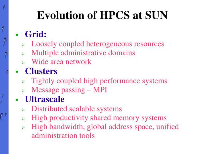 Evolution of HPCS at SUN