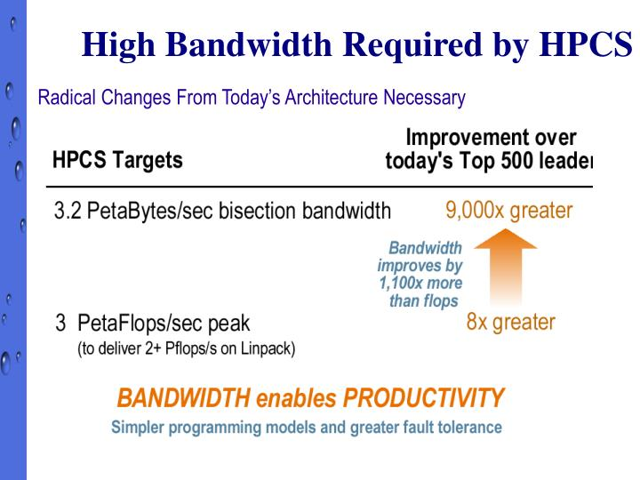High Bandwidth Required by HPCS