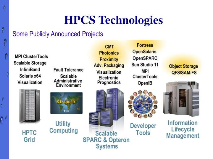 HPCS Technologies
