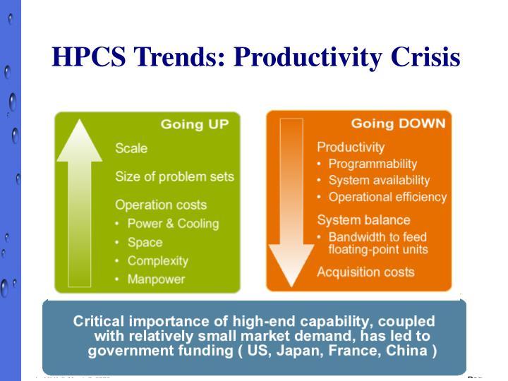 HPCS Trends: Productivity Crisis