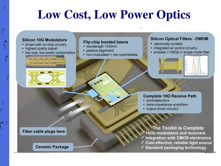 Low Cost, Low Power Optics