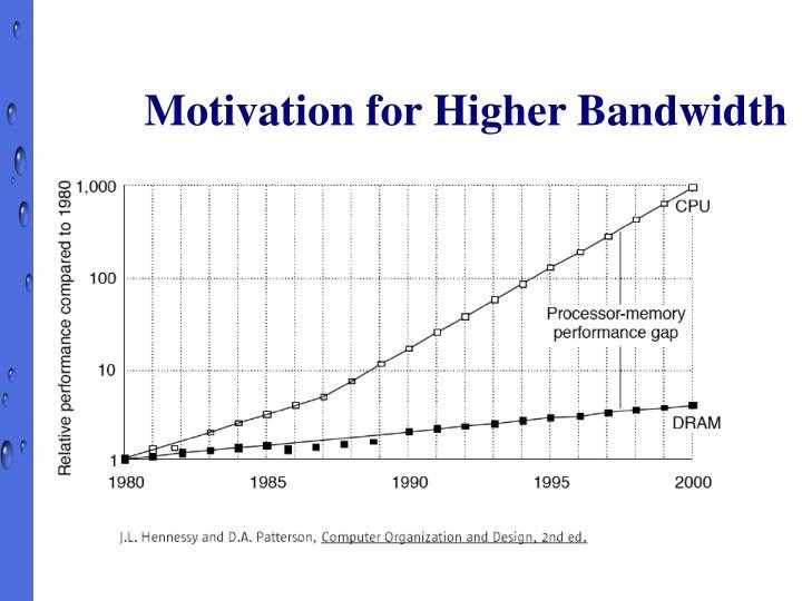 Motivation for Higher Bandwidth