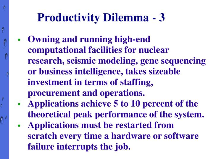 Productivity Dilemma - 3