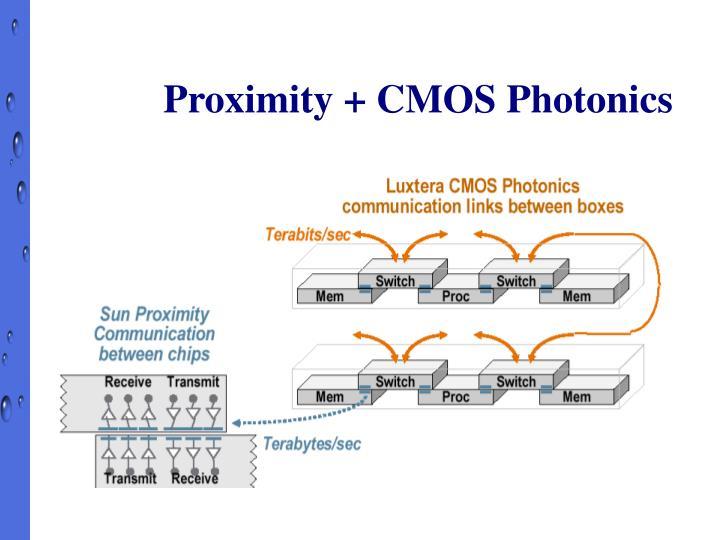 Proximity + CMOS Photonics