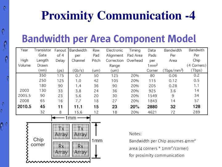 Proximity Communication -4