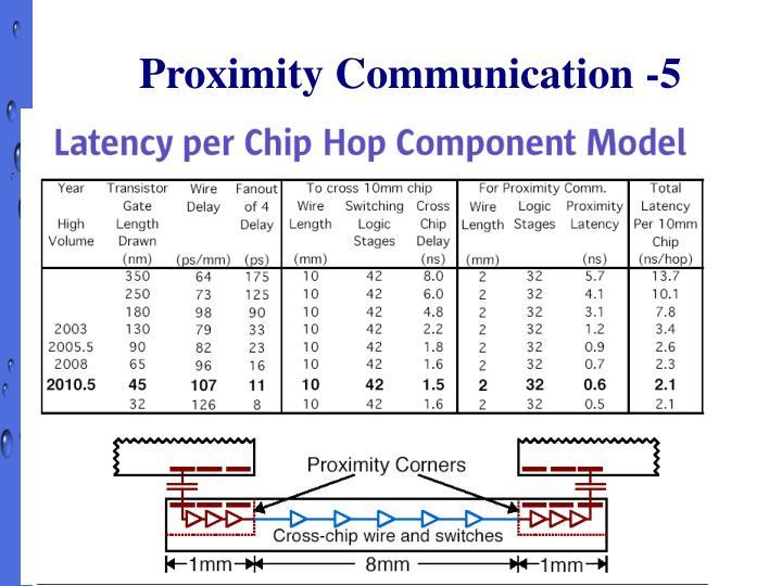 Proximity Communication -5
