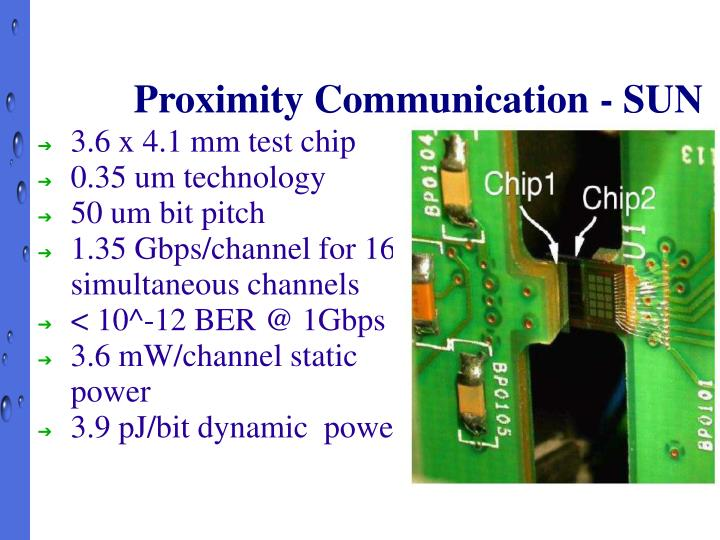 Proximity Communication - SUN