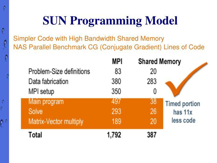 SUN Programming Model