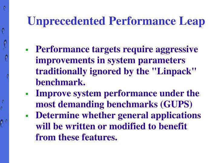 Unprecedented Performance Leap