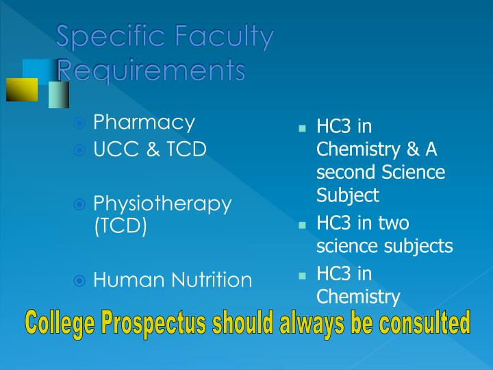 Specific Faculty Requirements
