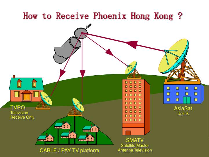 How to Receive Phoenix Hong Kong ?