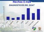 diagnosticos del soat4