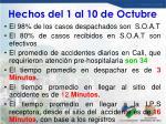 hechos del 1 al 10 de octubre
