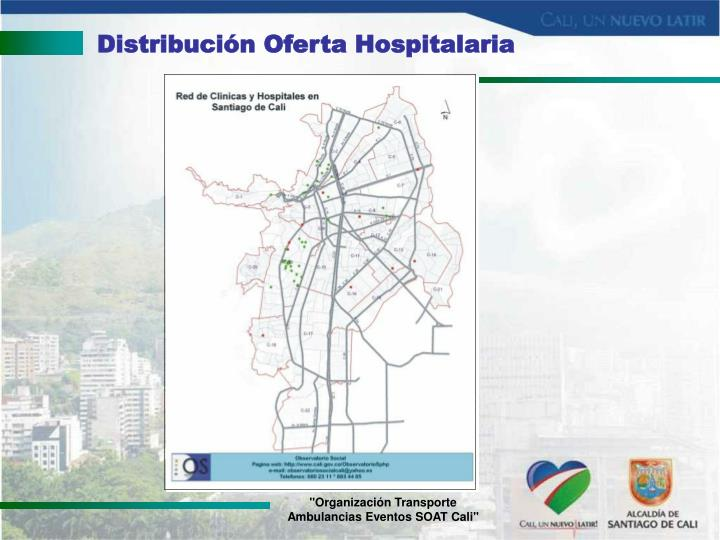 Distribución Oferta Hospitalaria
