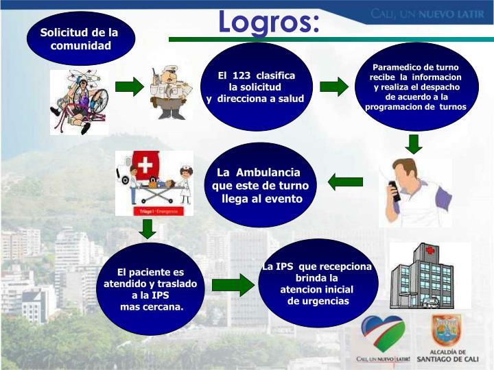 Logros:
