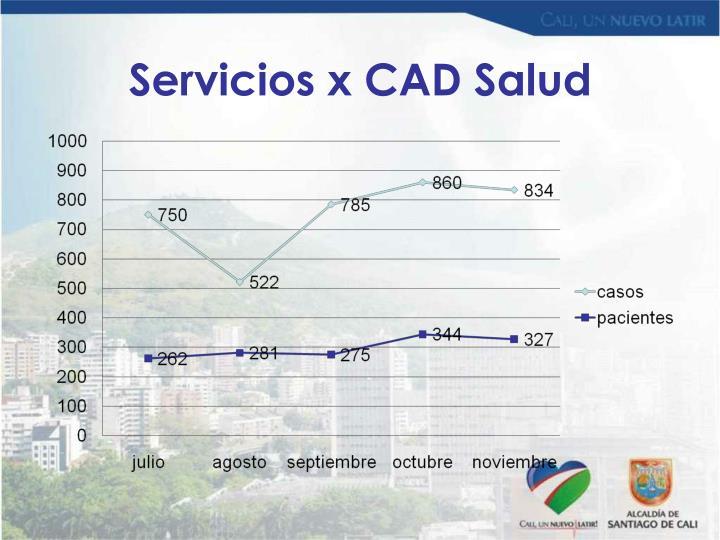 Servicios x CAD Salud