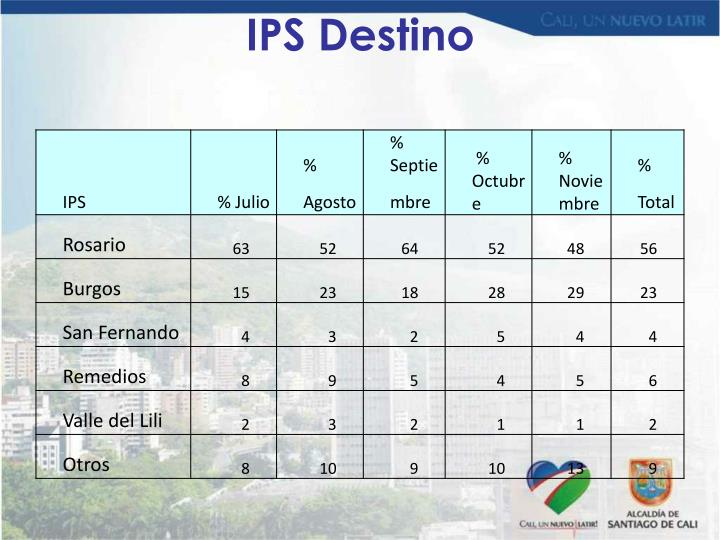 IPS Destino