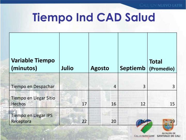 Tiempo Ind CAD Salud