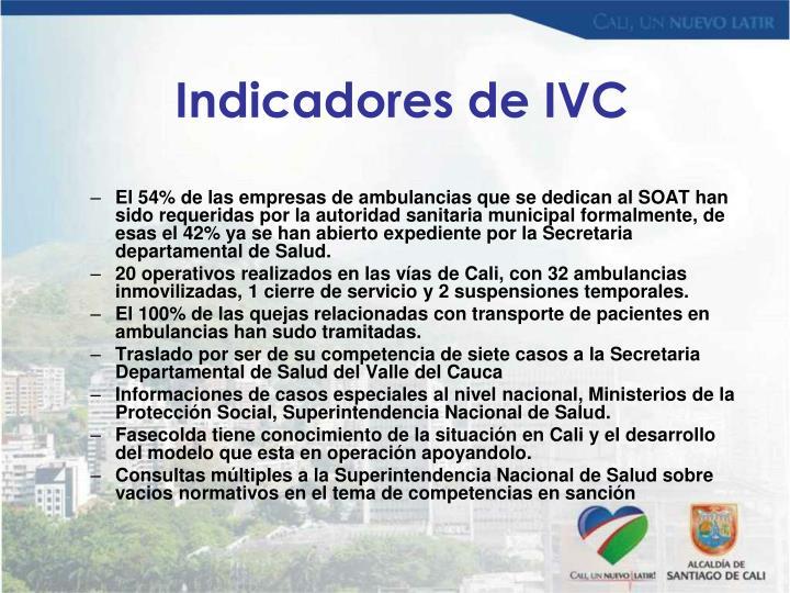 Indicadores de IVC