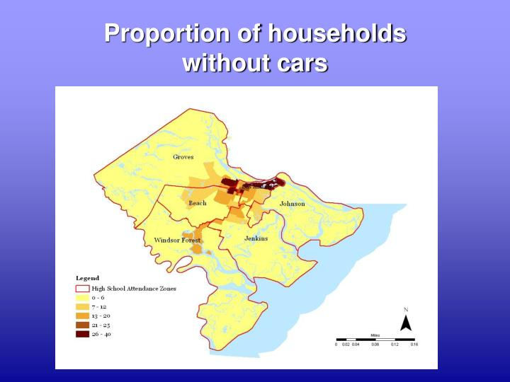 Proportion of households