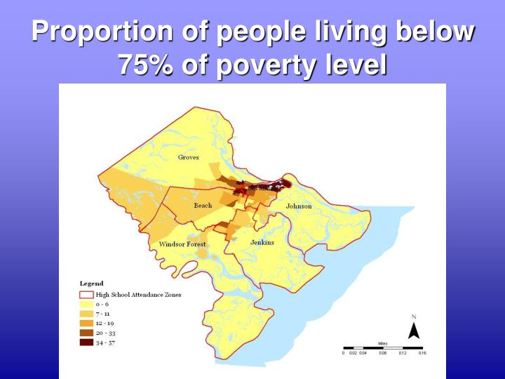 Proportion of people living below 75% of poverty level