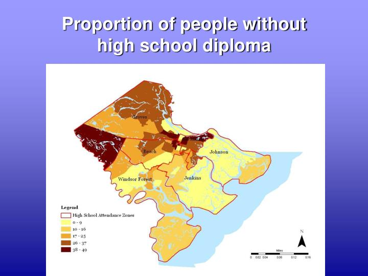 Proportion of people without