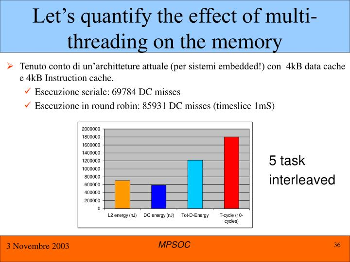Let's quantify the effect of multi-threading on the memory