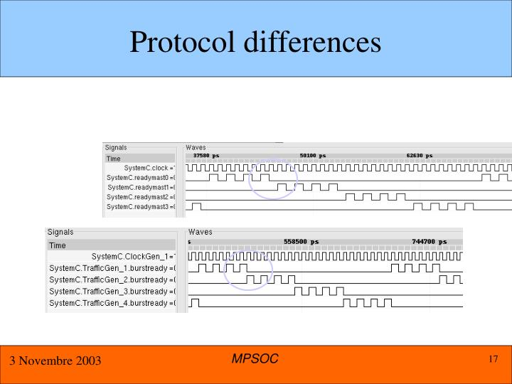 Protocol differences