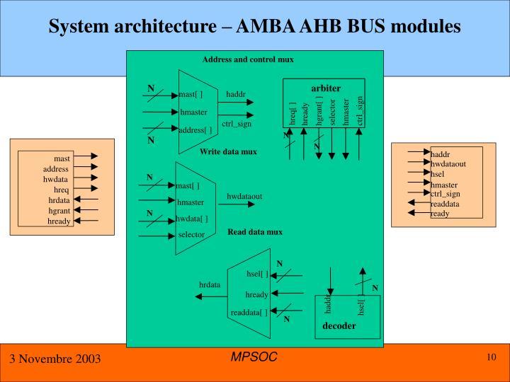 System architecture – AMBA AHB BUS modules