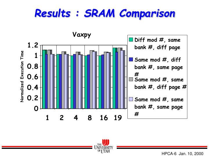 Results : SRAM Comparison