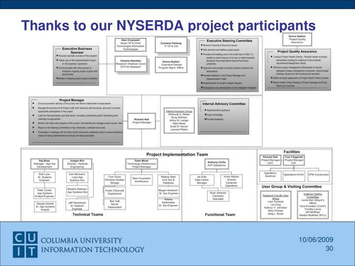 Thanks to our NYSERDA project participants