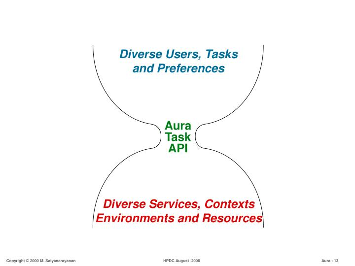 Diverse Users, Tasks