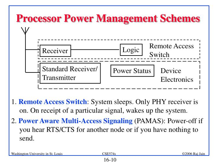 Processor Power Management Schemes