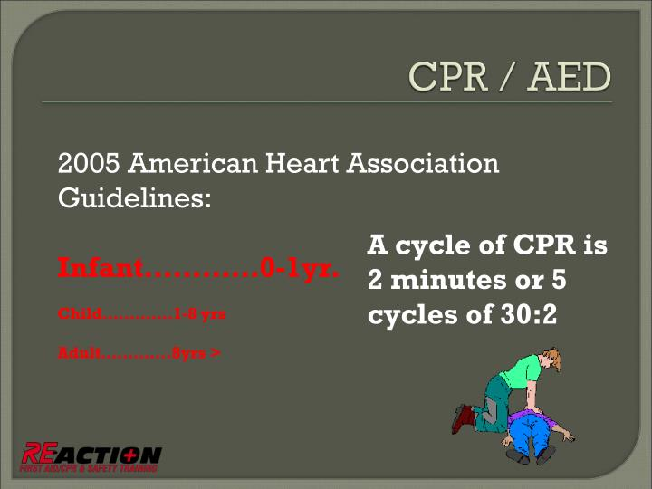 2005 American Heart Association Guidelines: