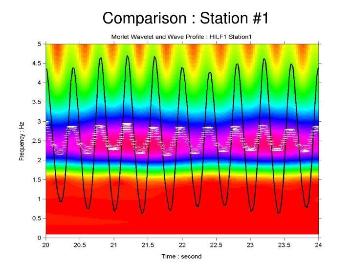 Comparison : Station #1