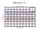 data and ifs c11