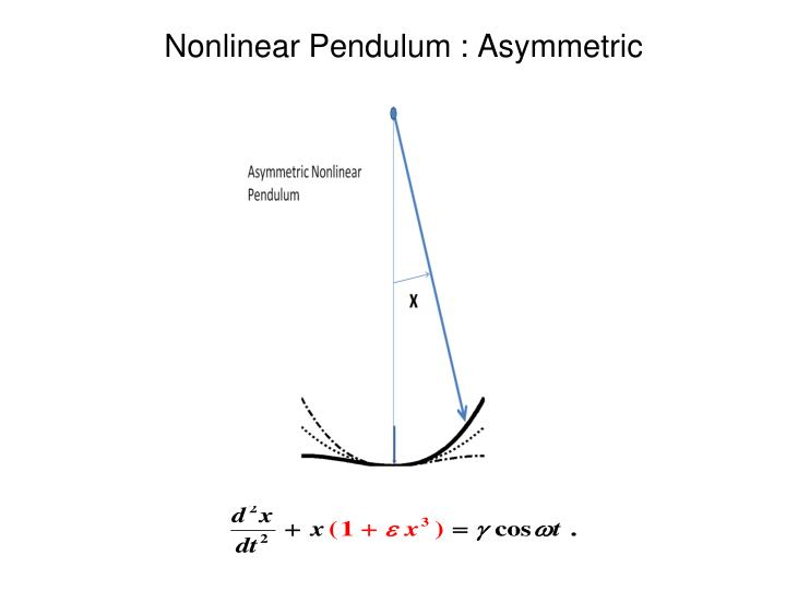 Nonlinear Pendulum : Asymmetric