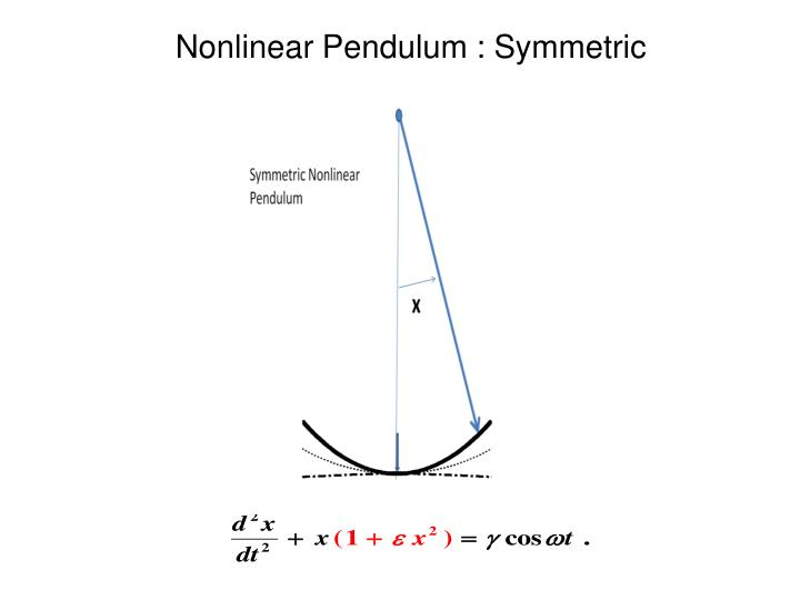 Nonlinear Pendulum : Symmetric