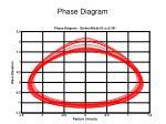 phase diagram1