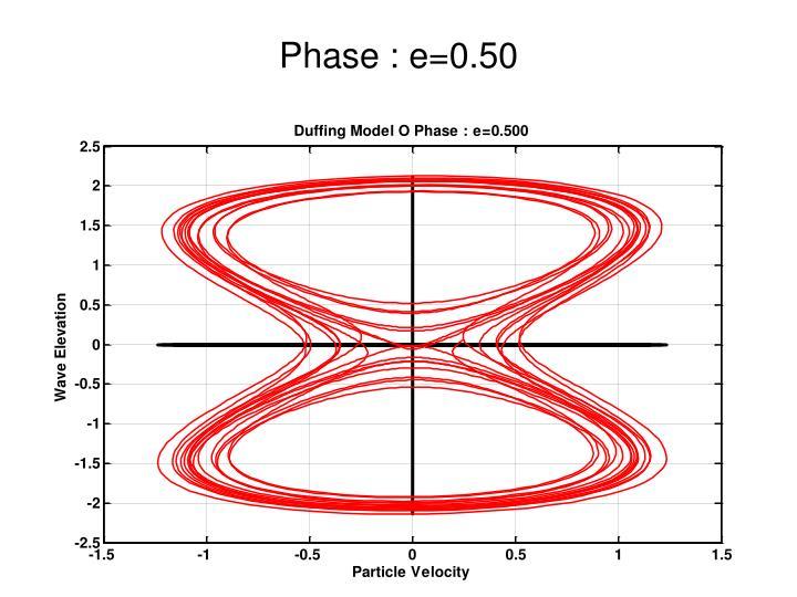 Phase : e=0.50