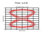 phase e 0 50