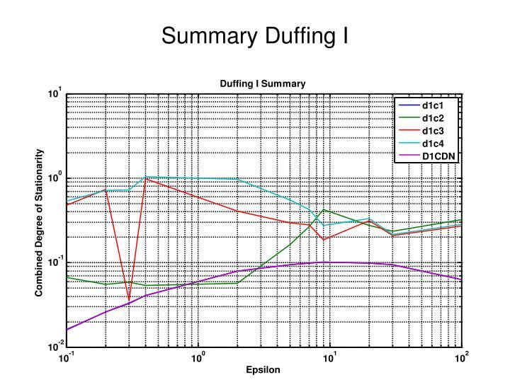 Summary Duffing I