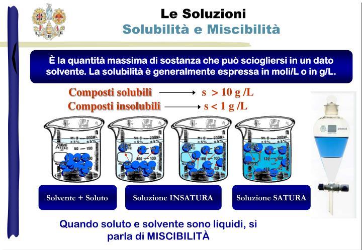 È la quantità massima di sostanza che può sciogliersi in un dato solvente. La solubilità è generalmente espressa in moli/L o in g/L.