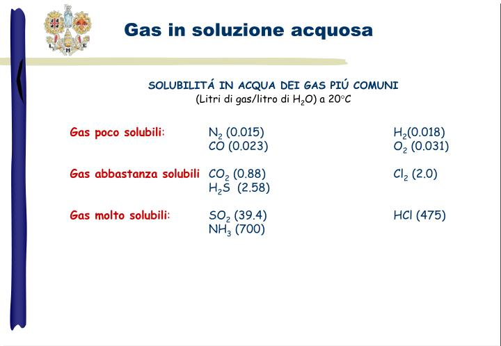 Gas in soluzione acquosa