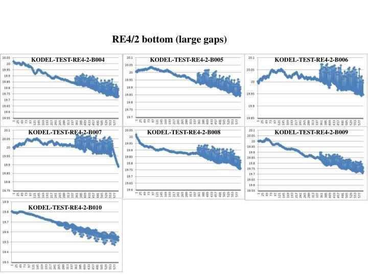 RE4/2 bottom (large gaps)