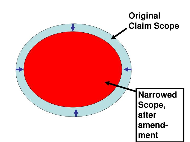Original Claim Scope