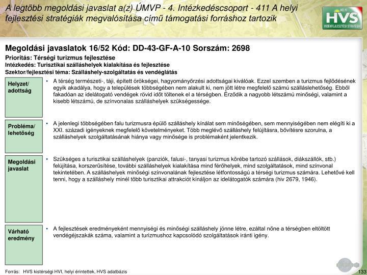 Megoldási javaslatok 16/52 Kód: DD-43-GF-A-10 Sorszám: 2698
